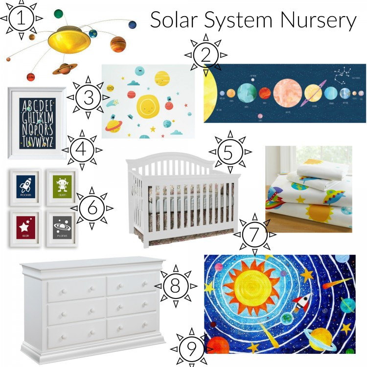 solar system nursery baby room - photo #13